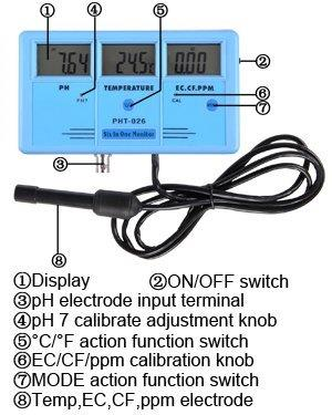 multi-parameter-water-monitor19459887776